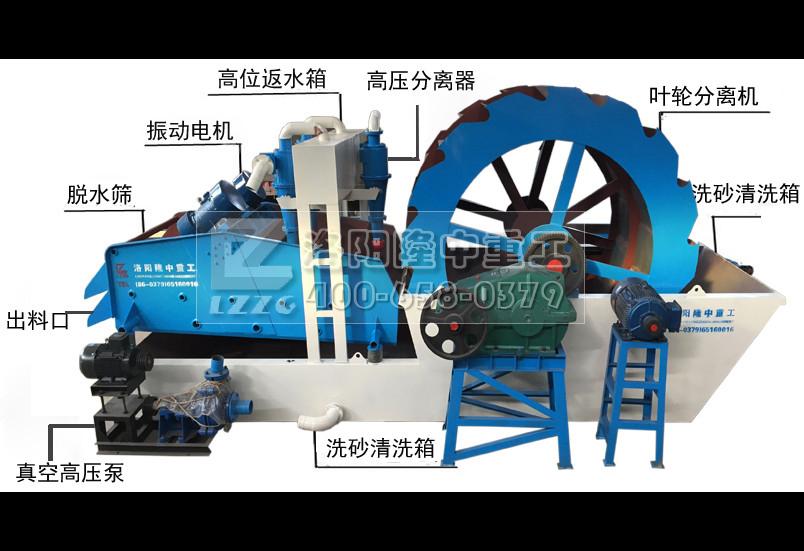 LZ环保型洗砂回收一体机